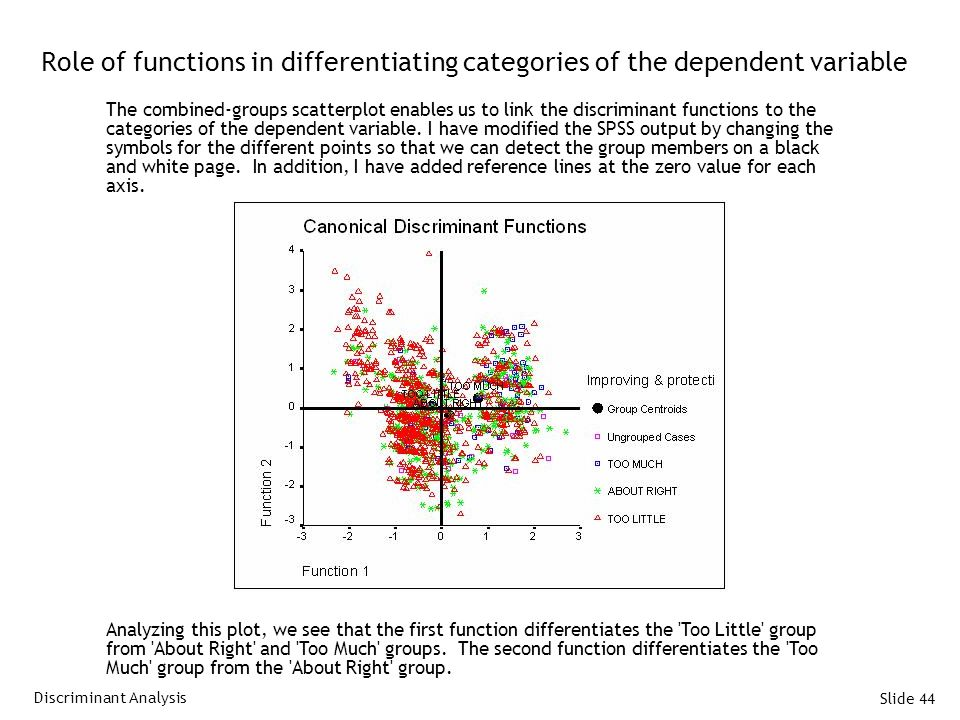 Slide 44 Role of functions in differentiating categories of the dependent variable The combined-groups scatterplot enables us to link the discriminant functions to the categories of the dependent variable.