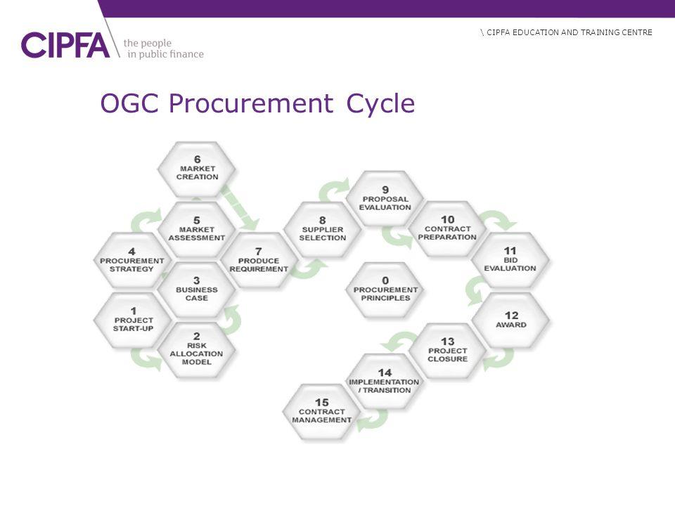 \ CIPFA EDUCATION AND TRAINING CENTRE OGC Procurement Cycle