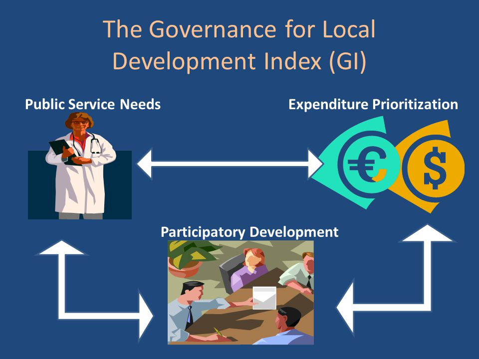 The Governance for Local Development Index (GI) Public Service NeedsExpenditure Prioritization Participatory Development