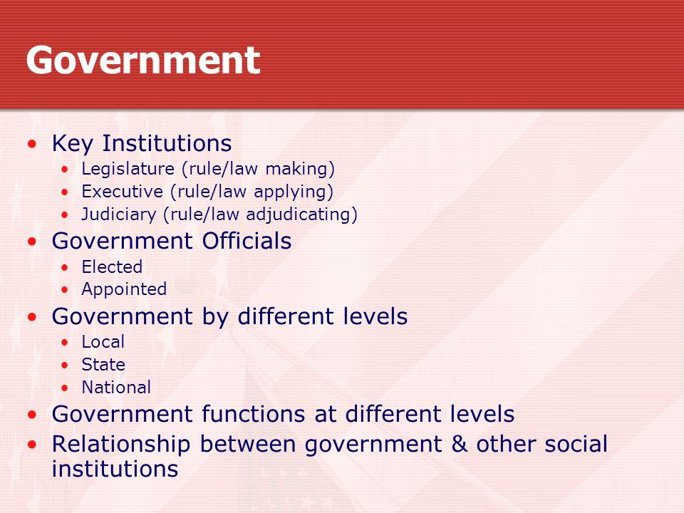 U.S.Legal System Federal Court System U.S.