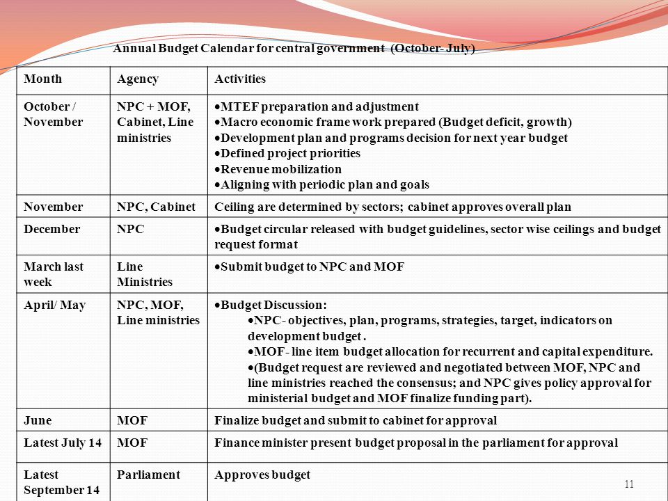 11 Annual Budget Calendar for central government (October- July) MonthAgencyActivities October / November NPC + MOF, Cabinet, Line ministries  MTEF p