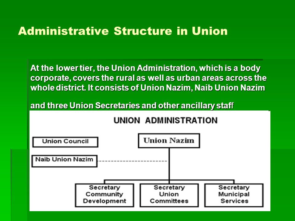 Administrative Structure in Union At the lower tier, the Union Administration, which is a body corporate, covers the rural as well as urban areas acro