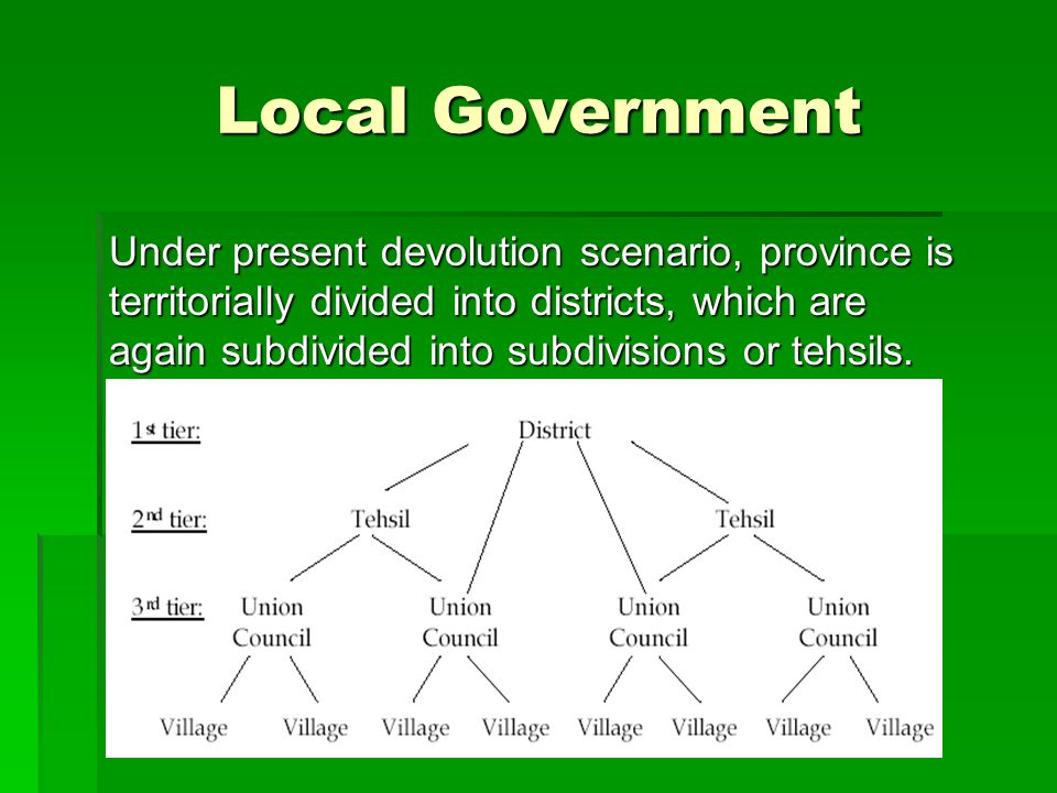 Local Government Under present devolution scenario, province is territorially divided into districts, which are again subdivided into subdivisions or