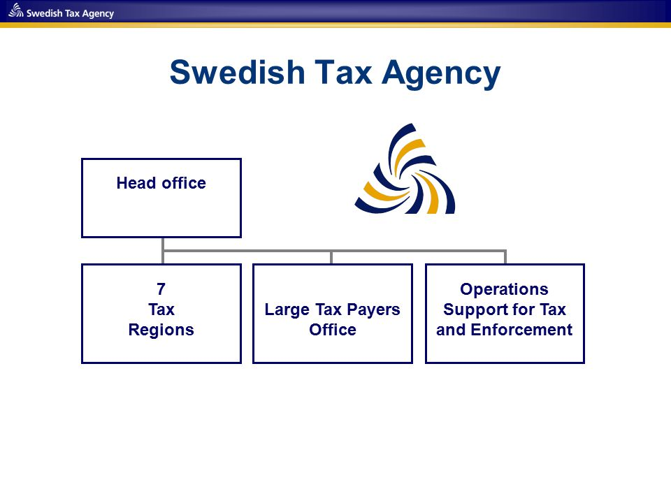 Swedish Tax Agency Head office Large Tax Payers Office 7 Tax Regions Operations Support for Tax and Enforcement