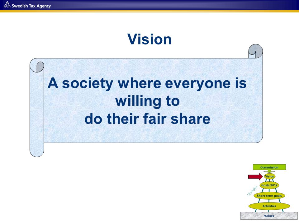 Vision A society where everyone is willing to do their fair share