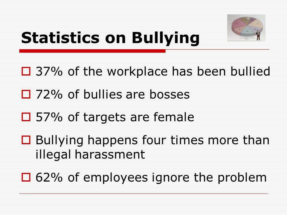Statistics on Bullying  37% of the workplace has been bullied  72% of bullies are bosses  57% of targets are female  Bullying happens four times m
