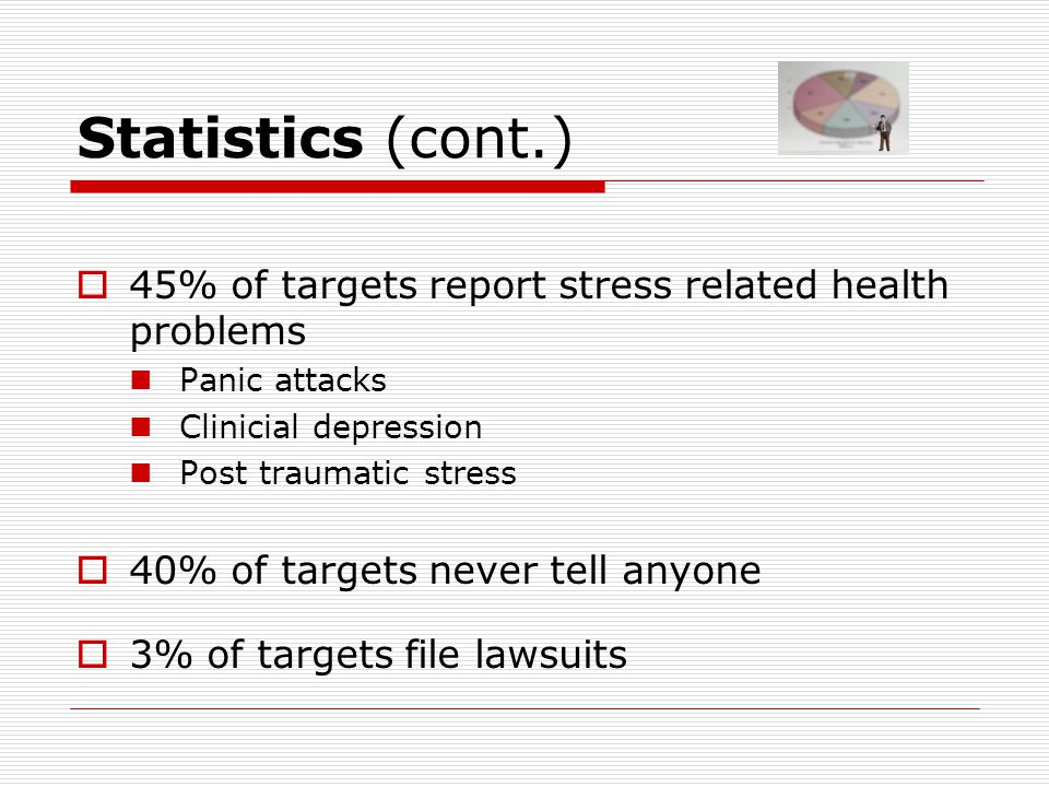 Statistics (cont.)  45% of targets report stress related health problems Panic attacks Clinicial depression Post traumatic stress  40% of targets ne