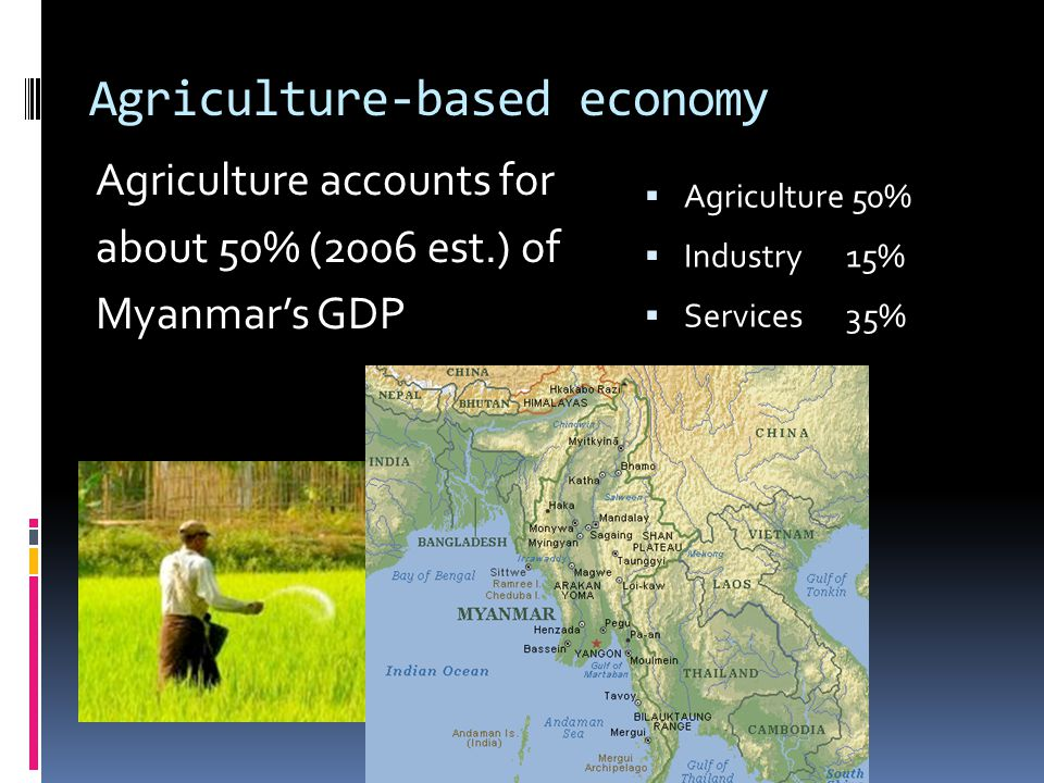 Agriculture-based economy Agriculture accounts for about 50% (2006 est.) of Myanmar's GDP  Agriculture 50%  Industry15%  Services35%