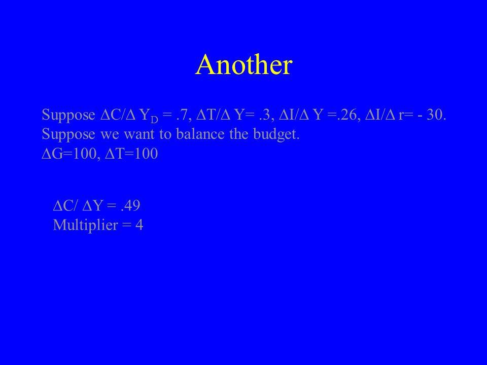 Totals Multiplier YY CC II SS -(  S A )=  C A IAIA DADA YDYD SATSAT CATCAT YDTYDT TATA IArIAr GAGA rArA TT -(-10) 10 20 2 -80 0 30 -30 -30*.6 = -18 -12 10+20-80+0-18 = -68 5 -340 -340*.2 = -68 -272 -272*.6 -163.2 -108.8