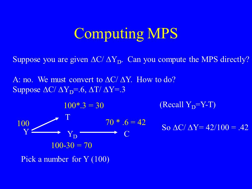 Computing MPS Suppose you are given  C/  Y D.Can you compute the MPS directly.