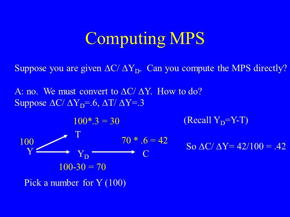 Sample Problem Suppose  C/  Y D =.6,  T/  Y=.2,  I/  Y =.32,  I/  r= - 40.