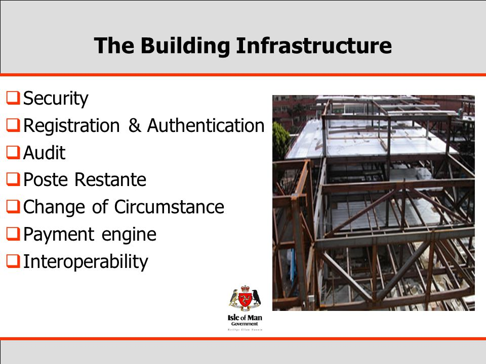 The Building Infrastructure  Security  Registration & Authentication  Audit  Poste Restante  Change of Circumstance  Payment engine  Interoperability