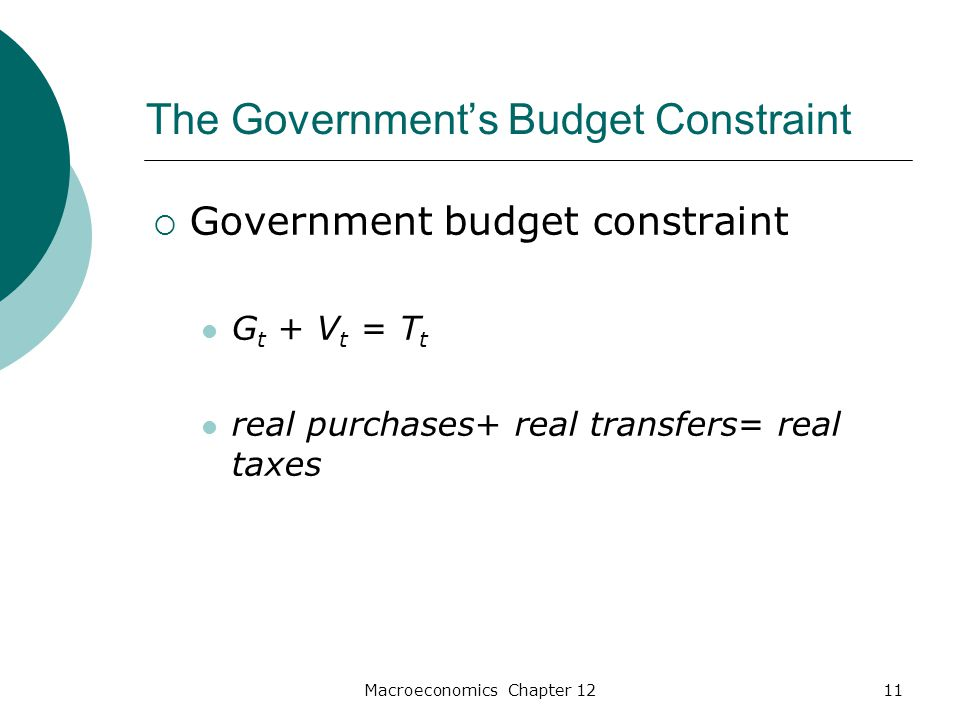 Macroeconomics Chapter 1211 The Government's Budget Constraint  Government budget constraint G t + V t = T t real purchases+ real transfers= real taxes