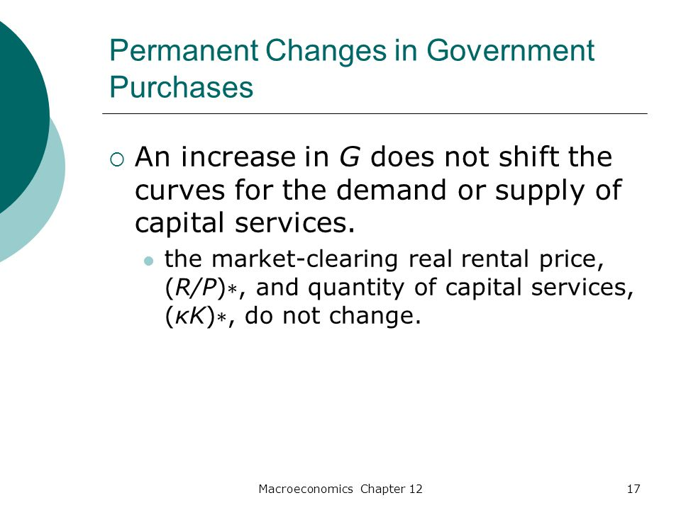 Macroeconomics Chapter 1217 Permanent Changes in Government Purchases  An increase in G does not shift the curves for the demand or supply of capital services.