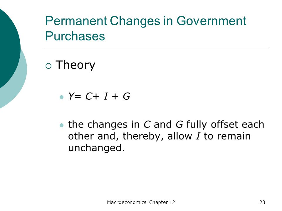 Macroeconomics Chapter 1223 Permanent Changes in Government Purchases  Theory Y= C+ I + G the changes in C and G fully offset each other and, thereby, allow I to remain unchanged.