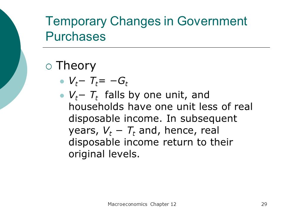 Macroeconomics Chapter 1229 Temporary Changes in Government Purchases  Theory V t − T t = −G t V t − T t falls by one unit, and households have one unit less of real disposable income.