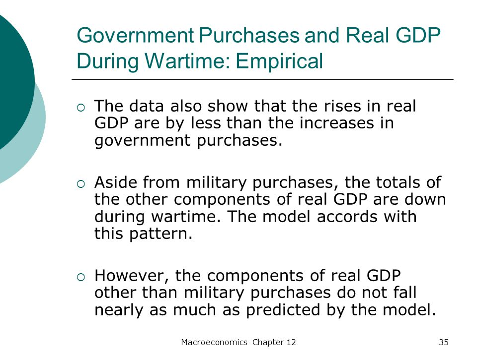 Macroeconomics Chapter 1235 Government Purchases and Real GDP During Wartime: Empirical  The data also show that the rises in real GDP are by less than the increases in government purchases.