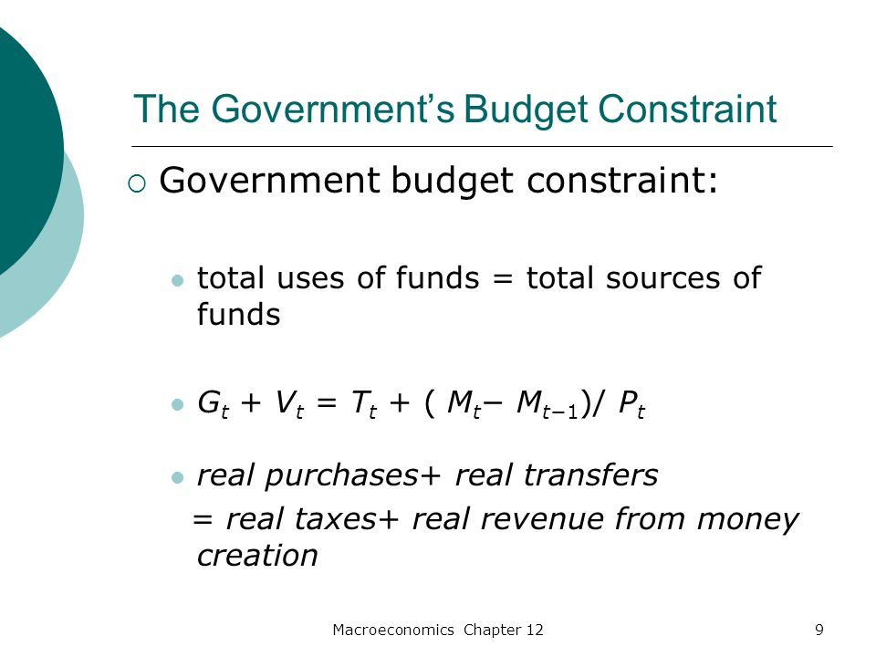 Macroeconomics Chapter 129 The Government's Budget Constraint  Government budget constraint: total uses of funds = total sources of funds G t + V t = T t + ( M t − M t−1 )/ P t real purchases+ real transfers = real taxes+ real revenue from money creation