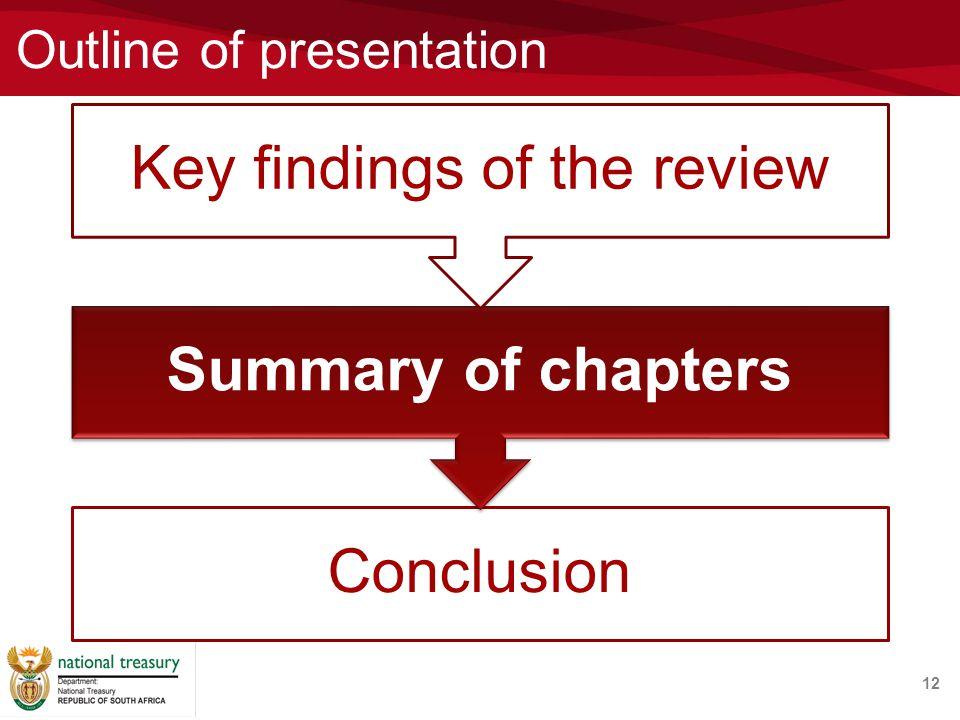 Outline of presentation 12