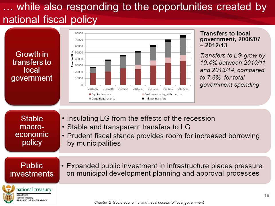 … while also responding to the opportunities created by national fiscal policy 16 Transfers to local government, 2006/07 – 2012/13 Transfers to LG grow by 10.4% between 2010/11 and 2013/14, compared to 7.6% for total government spending Chapter 2 Socio-economic and fiscal context of local government