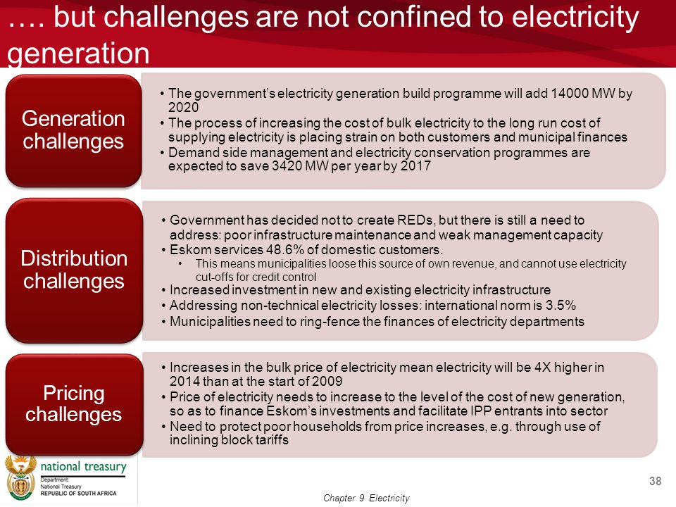 …. but challenges are not confined to electricity generation 38 Chapter 9 Electricity