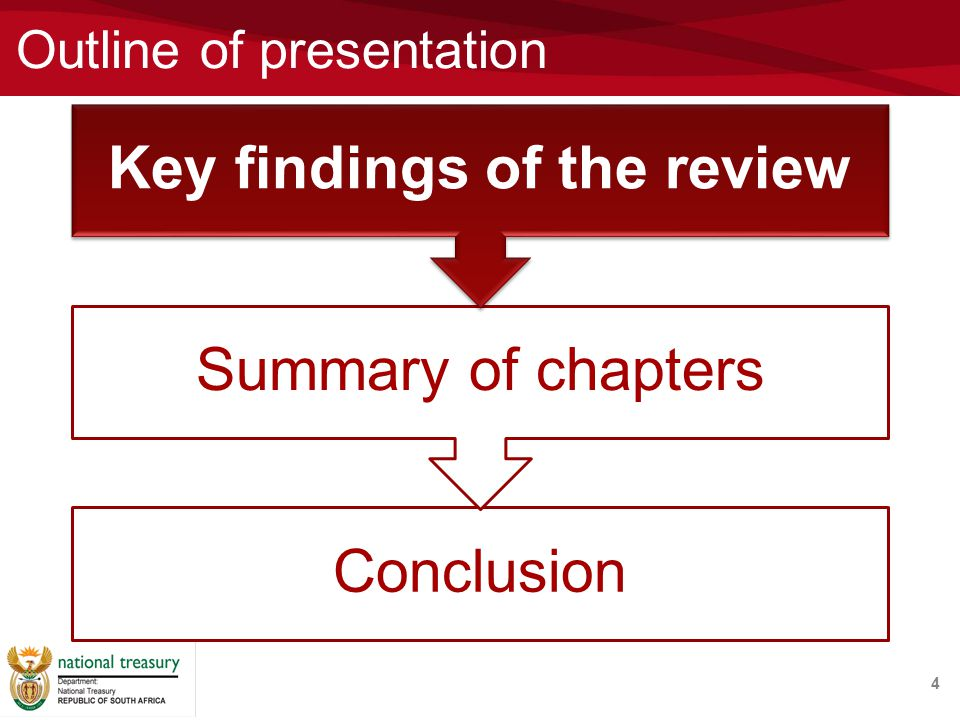 Outline of presentation 4
