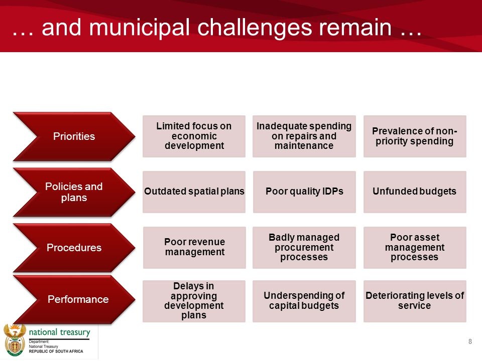 … and municipal challenges remain … 8