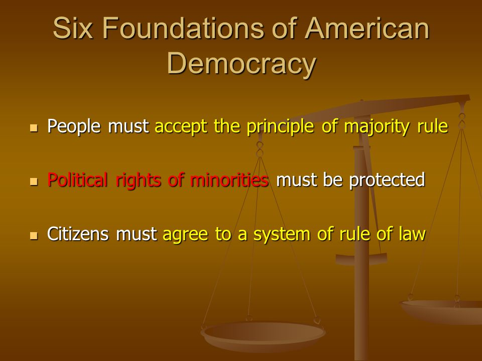Six Foundations of American Democracy People must accept the principle of majority rule People must accept the principle of majority rule Political ri
