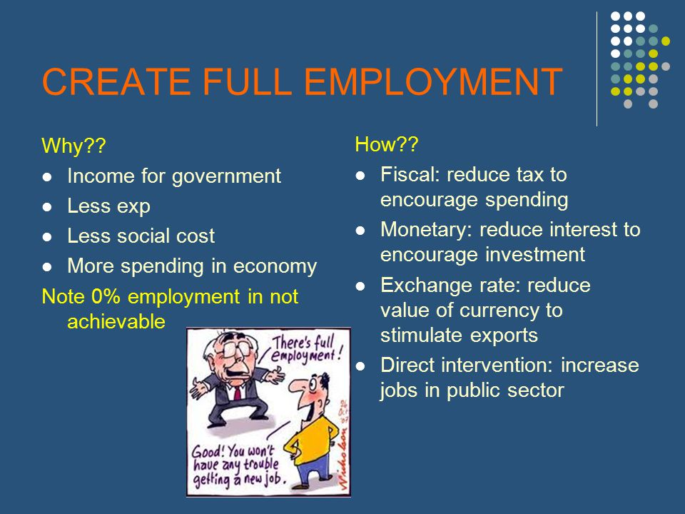 CREATE FULL EMPLOYMENT Why?? Income for government Less exp Less social cost More spending in economy Note 0% employment in not achievable How?? Fisca
