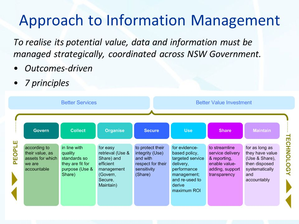 Approach to Information Management To realise its potential value, data and information must be managed strategically, coordinated across NSW Governme
