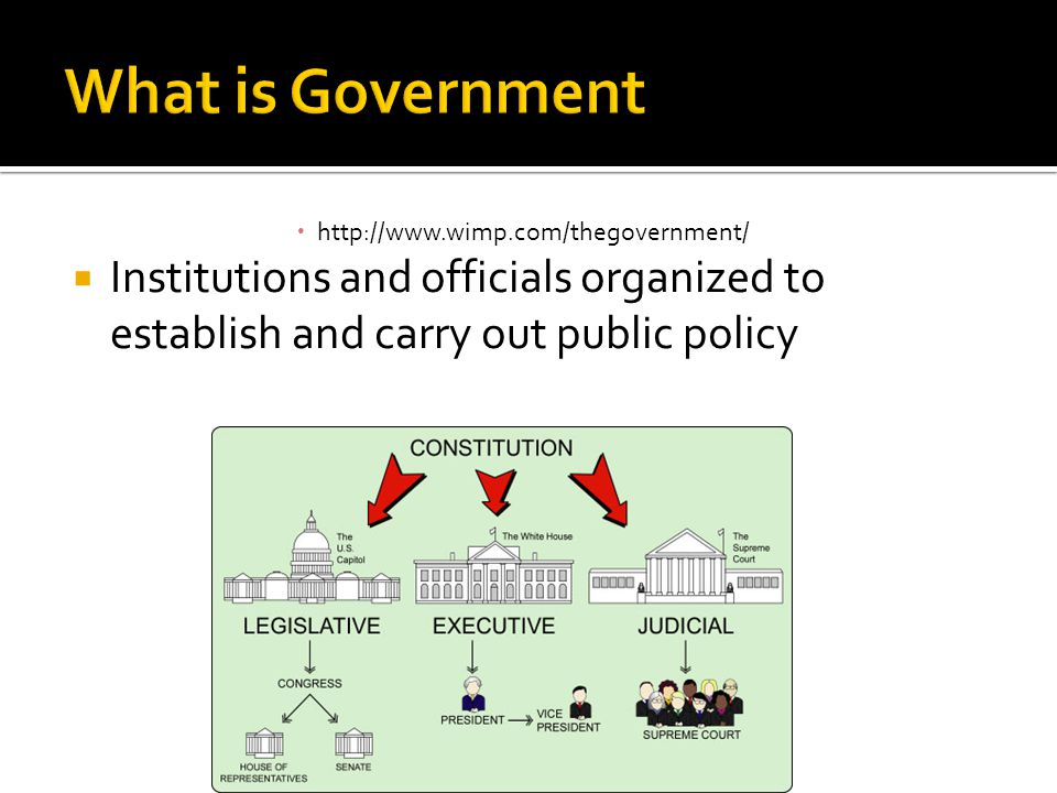  http://www.wimp.com/thegovernment/  Institutions and officials organized to establish and carry out public policy
