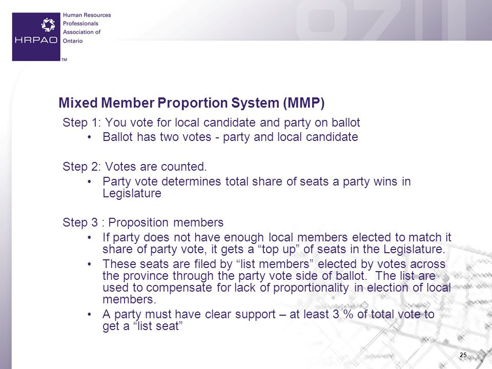 25 Mixed Member Proportion System (MMP) Step 1: You vote for local candidate and party on ballot Ballot has two votes - party and local candidate Step 2: Votes are counted.