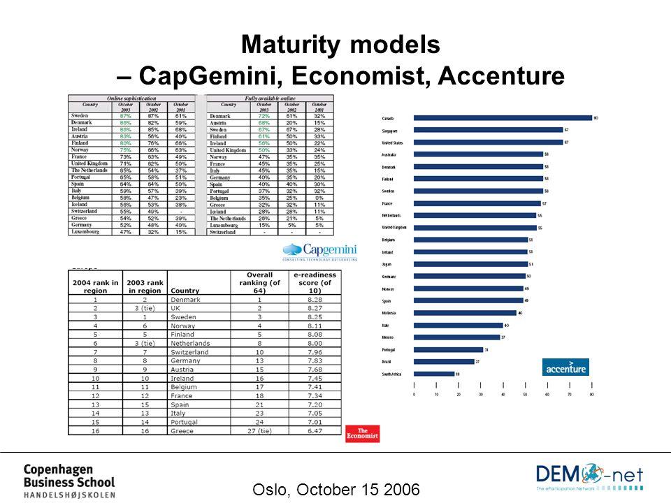 Maturity models – CapGemini, Economist, Accenture Oslo, October 15 2006