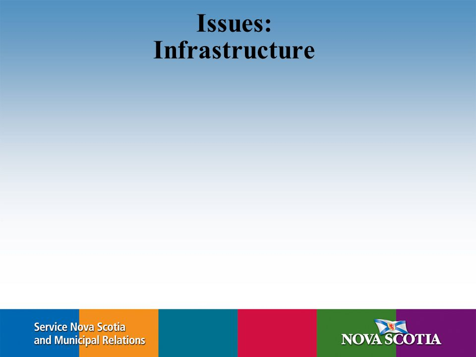 Issues: Infrastructure