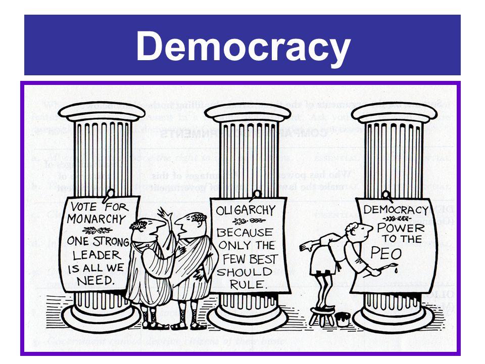 Limited Democracy early U.S. men property religion Democracy