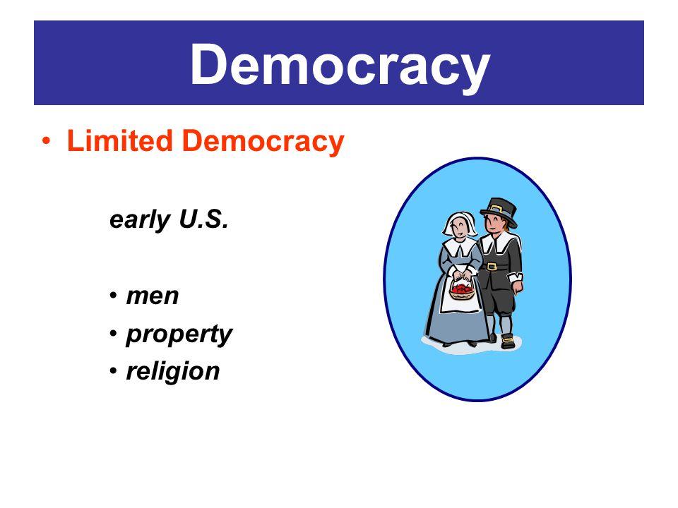 Liberal Democracy present-day U.S. Age Citizenship Residency Democracy