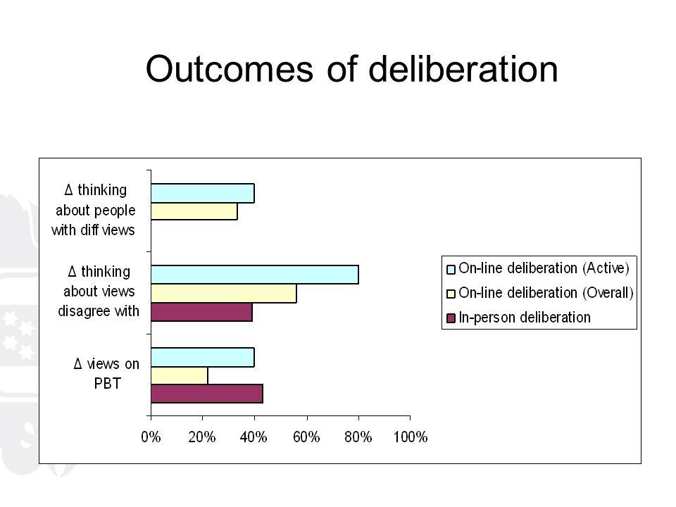 Outcomes of deliberation