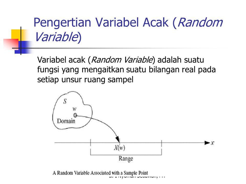 Ir. I Nyoman Setiawan, MT Pengertian Variabel Acak (Random Variable) Variabel acak (Random Variable) adalah suatu fungsi yang mengaitkan suatu bilanga