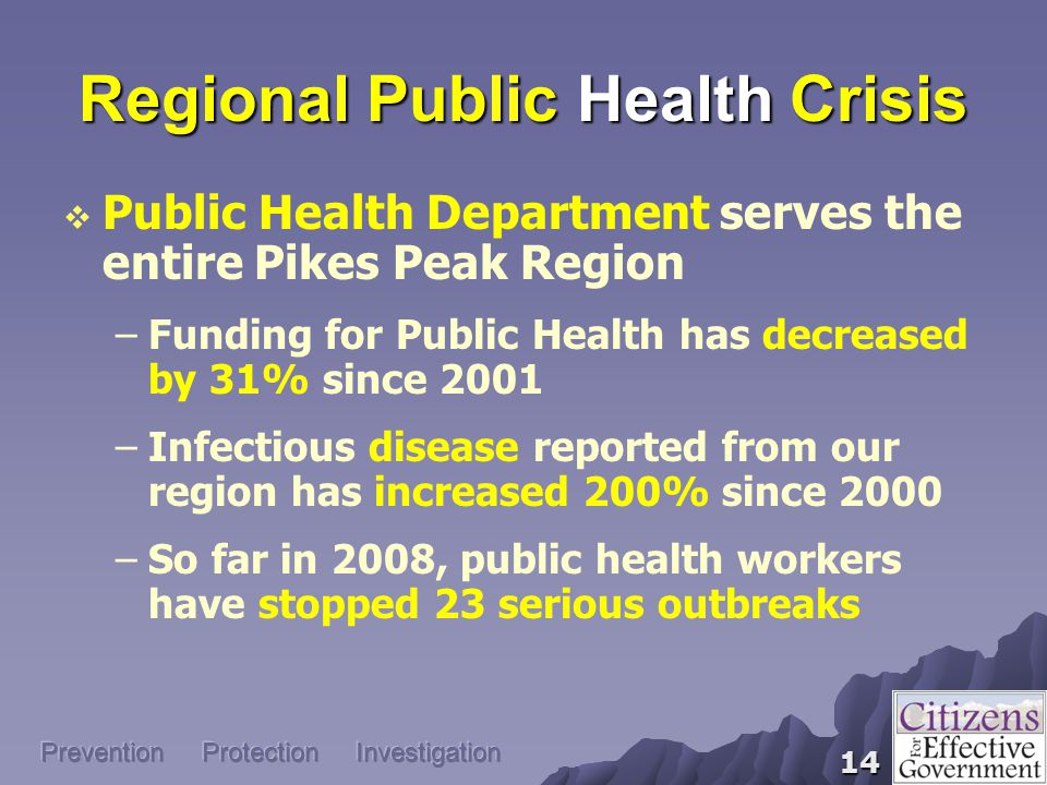 14 Prevention Protection Investigation  Public Health Department serves the entire Pikes Peak Region –Funding for Public Health has decreased by 31% since 2001 –Infectious disease reported from our region has increased 200% since 2000 –So far in 2008, public health workers have stopped 23 serious outbreaks Regional Public Health Crisis