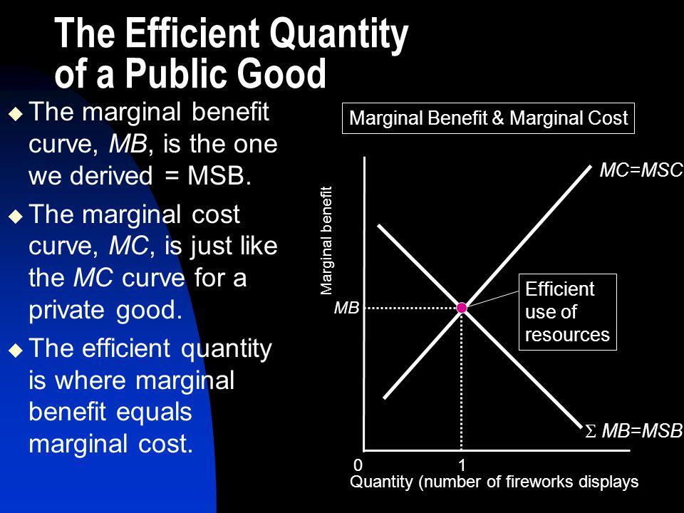 MC=MSC  MB=MSB Quantity (number of fireworks displays Marginal benefit 01 The Efficient Quantity of a Public Good MB Efficient use of resources Margi