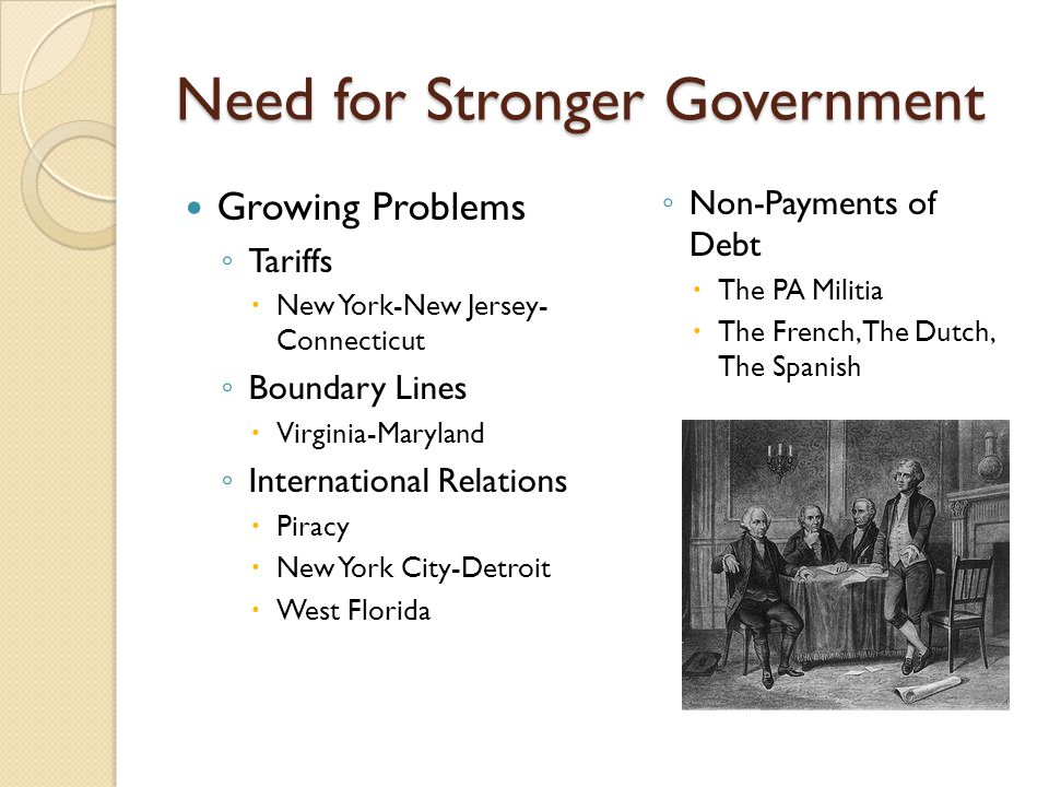 Need for Stronger Government Growing Problems ◦ Tariffs  New York-New Jersey- Connecticut ◦ Boundary Lines  Virginia-Maryland ◦ International Relations  Piracy  New York City-Detroit  West Florida ◦ Non-Payments of Debt  The PA Militia  The French, The Dutch, The Spanish
