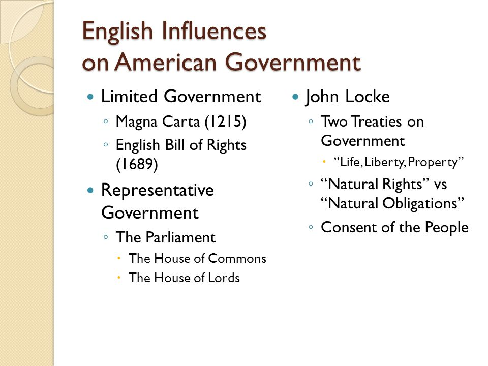 English Influences on American Government Limited Government ◦ Magna Carta (1215) ◦ English Bill of Rights (1689) Representative Government ◦ The Parliament  The House of Commons  The House of Lords John Locke ◦ Two Treaties on Government  Life, Liberty, Property ◦ Natural Rights vs Natural Obligations ◦ Consent of the People