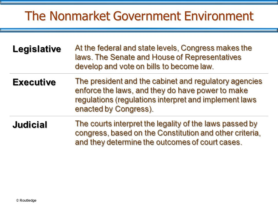 The Nonmarket Government Environment Legislative At the federal and state levels, Congress makes the laws. The Senate and House of Representatives dev