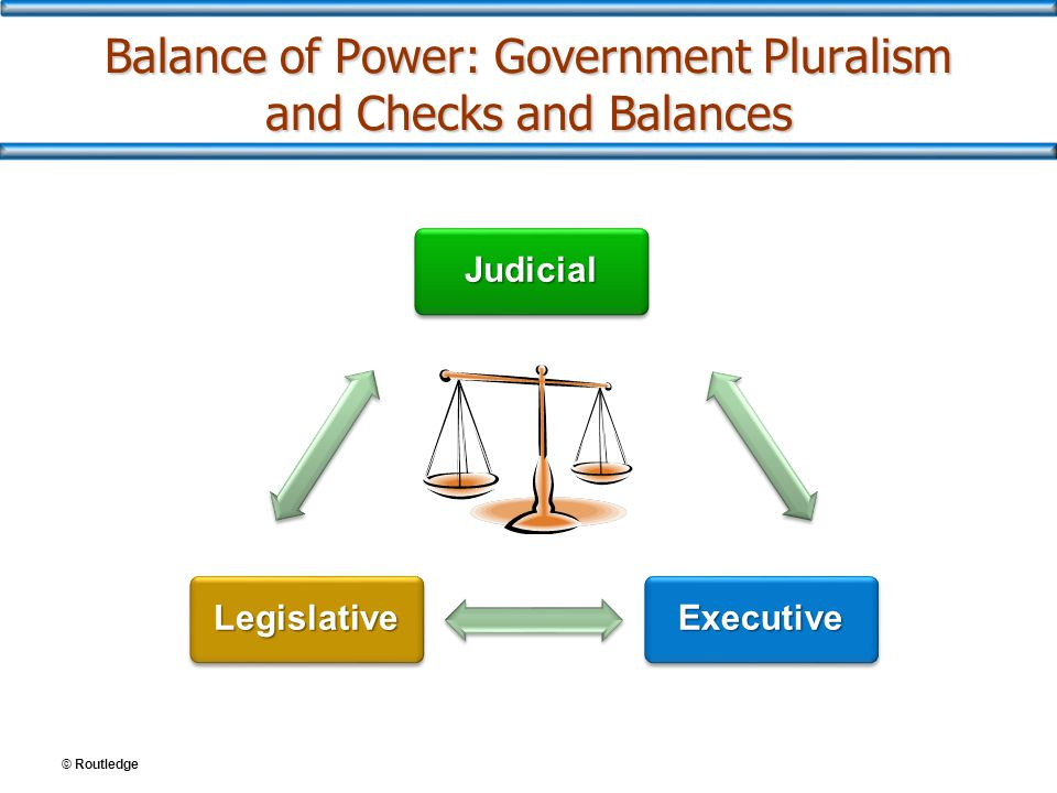 Balance of Power: Government Pluralism and Checks and Balances Judicial ExecutiveLegislative © Routledge