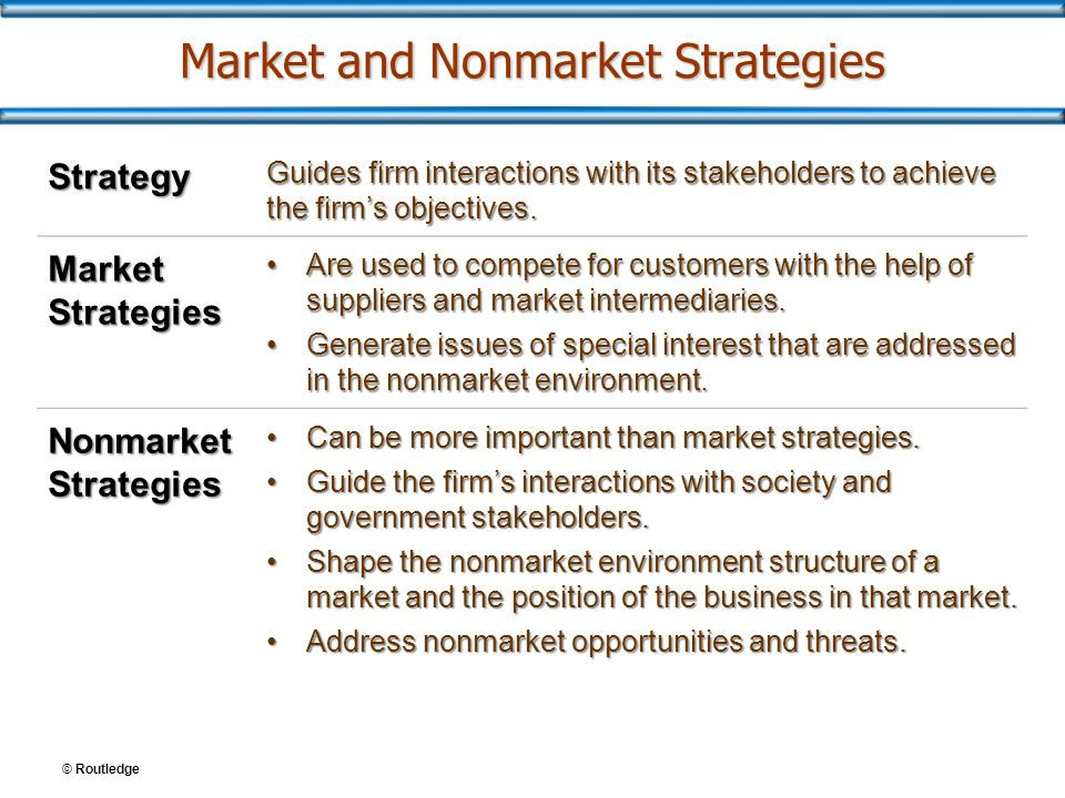 Market and Nonmarket Strategies Strategy Guides firm interactions with its stakeholders to achieve the firm's objectives. Market Strategies Are used t