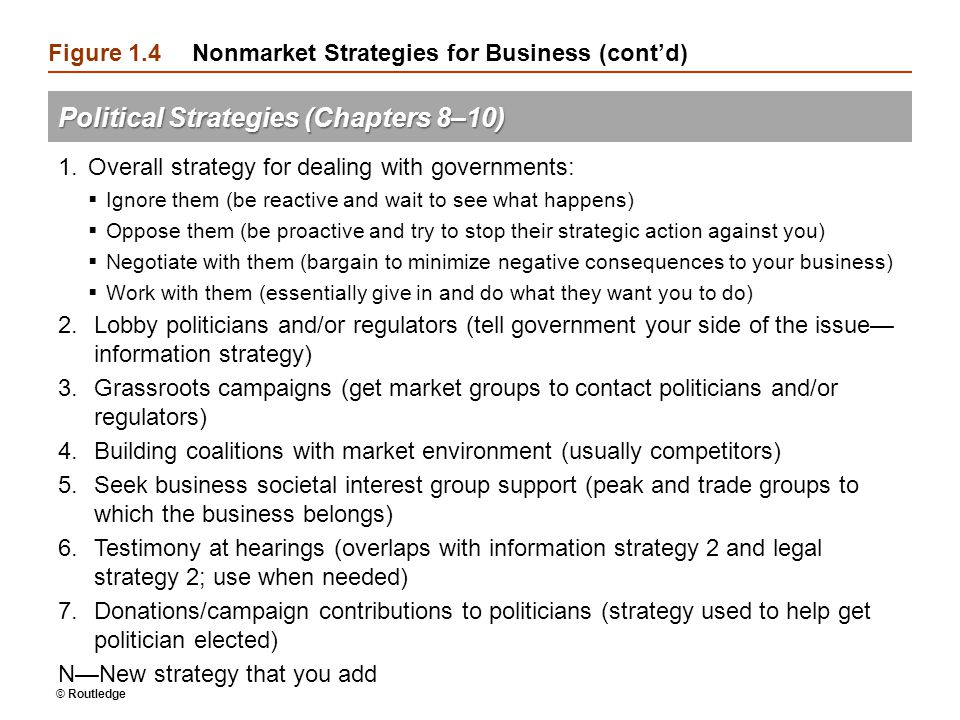 Figure 1.4Nonmarket Strategies for Business (cont'd) Political Strategies (Chapters 8–10) 1.Overall strategy for dealing with governments:  Ignore th
