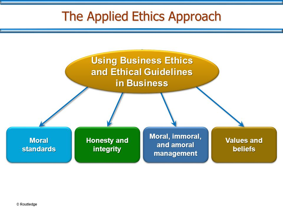 The Applied Ethics Approach Moral standards Values and beliefs Honesty and integrity Moral, immoral, and amoral management Using Business Ethics and E