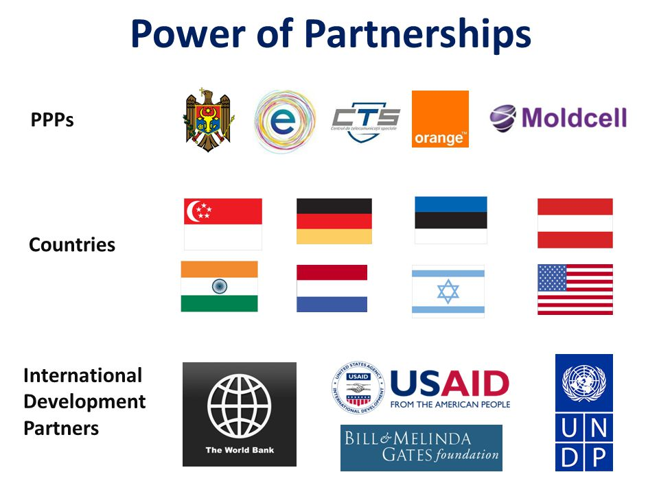 Countries International Development Partners PPPs Power of Partnerships