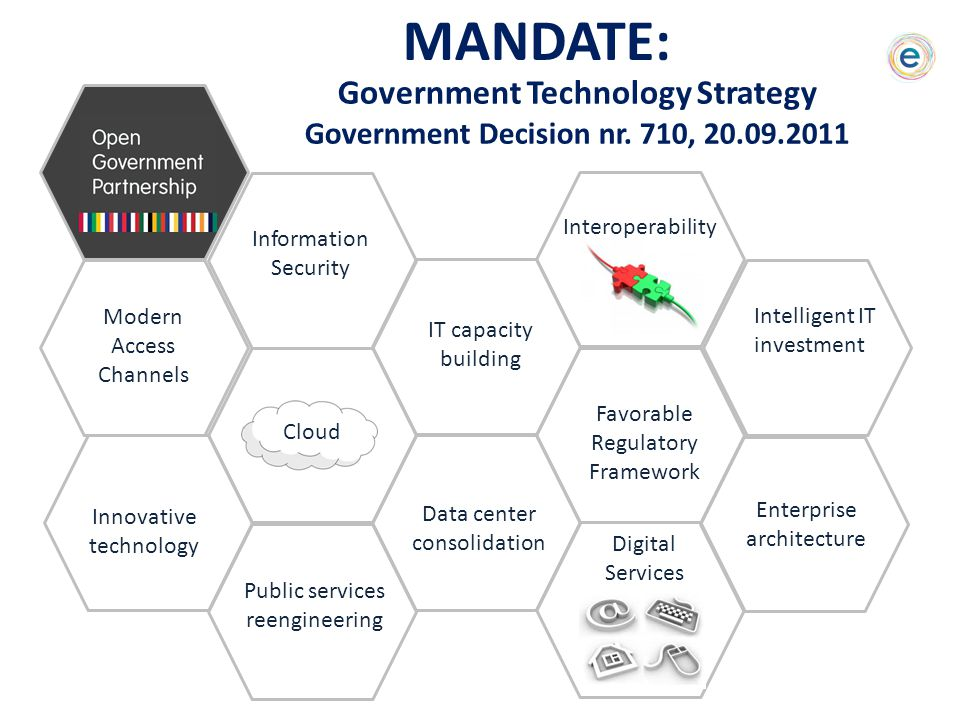 Digital Services Information Security IT capacity building Favorable Regulatory Framework Innovative technology Intelligent IT investment Data center consolidation Public services reengineering Enterprise architecture Cloud Interoperability Modern Access Channels MANDATE: Government Technology Strategy Government Decision nr.