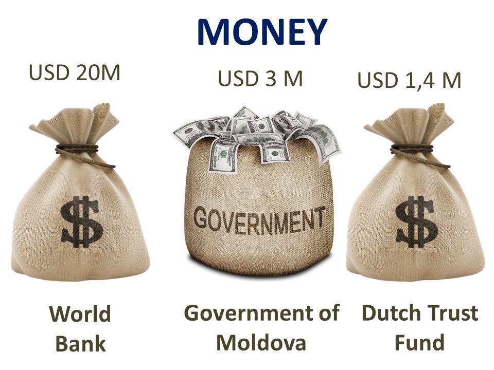 USD 20M USD 3 M USD 1,4 M World Bank Government of Moldova Dutch Trust Fund MONEY